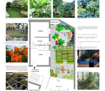 Progettazione giardini for Progettazione giardini on line